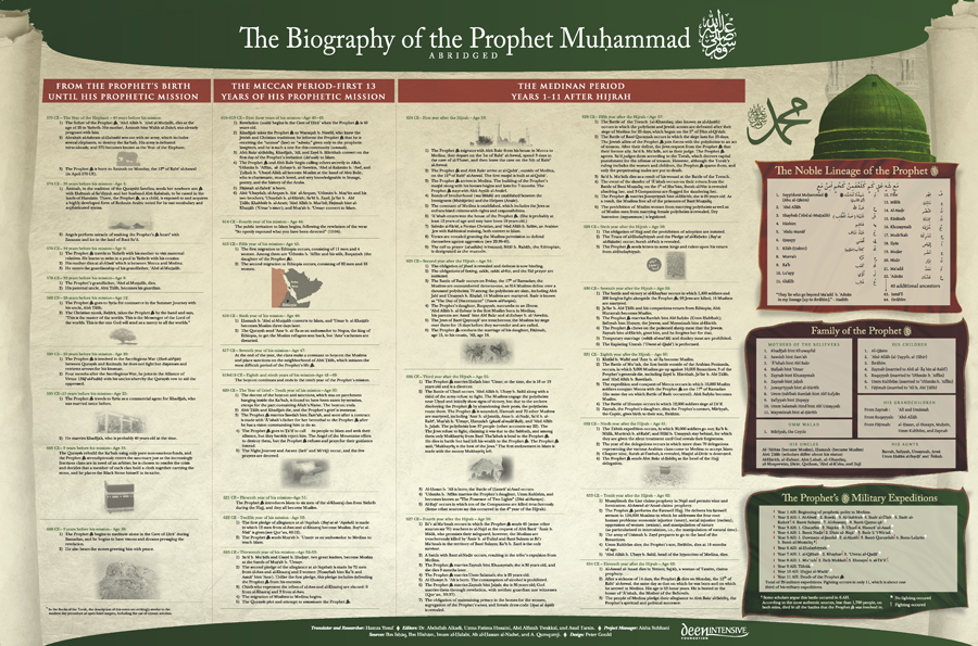 Rasulullah (SAW) Biography in a Poster   Islamicevents.sg Editorial